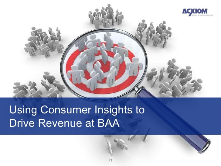 Using Consumer Insights to  Drive Revenue at BAA