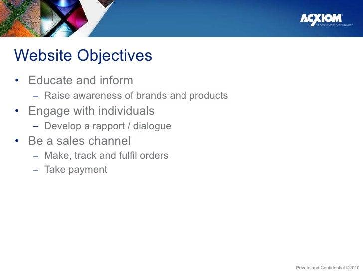 Website Objectives <ul><li>Educate and inform </li></ul><ul><ul><li>Raise awareness of brands and products </li></ul></ul>...