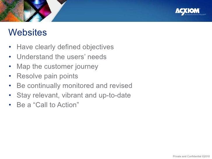 Websites  <ul><li>Have clearly defined objectives </li></ul><ul><li>Understand the users' needs </li></ul><ul><li>Map the ...