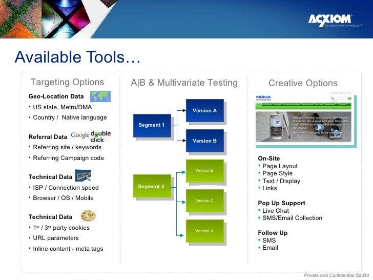Available Tools… A|B & Multivariate Testing Segment 1 Version B Version A Segment 2 Version C Version B Version A <ul><li>...