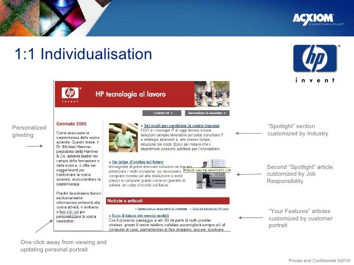 """1:1 Individualisation """" Spotlight"""" section customized by Industry Personalized  greeting """" Your Features"""" articles customi..."""
