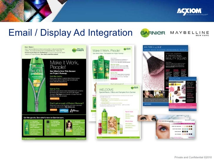 Email / Display Ad Integration