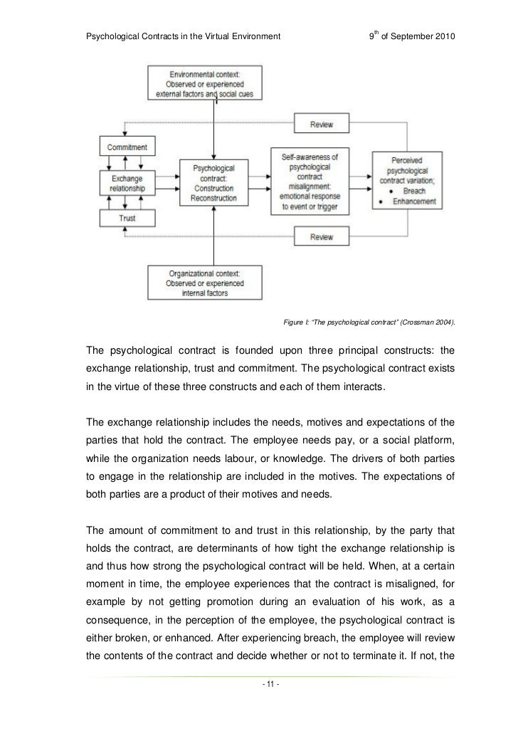 psychological contracts dissertations Psychological contract influence feelings of psychological contract violation: an analysis incorporating causal, responsibility, and blame attributions dissertation.