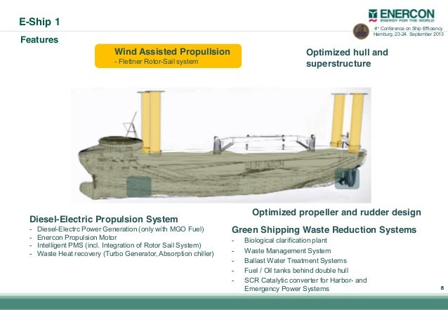 the potential of wind assisted ship propulsion engineering essay Wind-assisted or -driven ship propulsion the estimated global ocean wind power potential from quikscat observations engineering the planet.