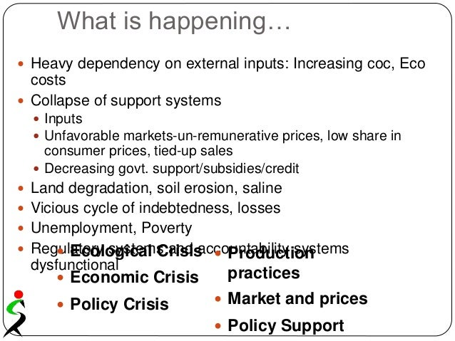 What is happening…  Heavy dependency on external inputs: Increasing coc, Eco costs  Collapse of support systems  Inputs...
