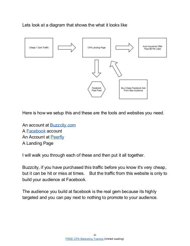 $100 A Day With CPA [2016:method]