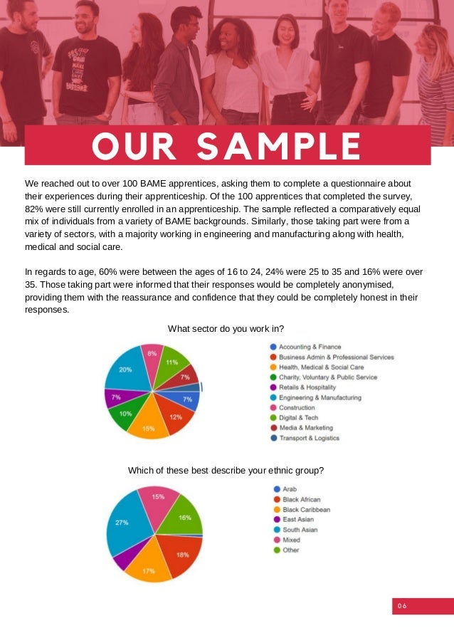 We reached out to over 100 BAME apprentices, asking them to complete a questionnaire about their experiences during their ...