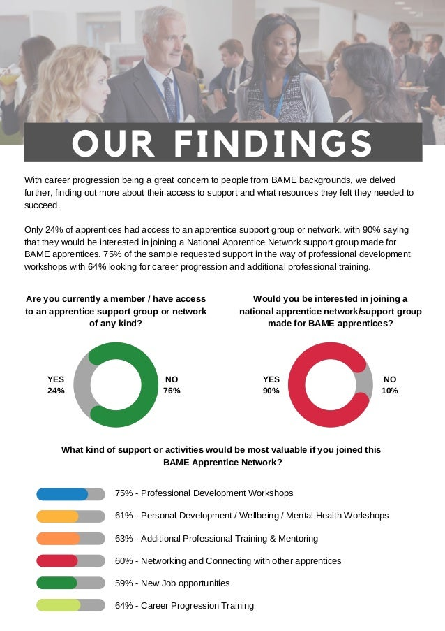 With career progression being a great concern to people from BAME backgrounds, we delved further, finding out more about t...