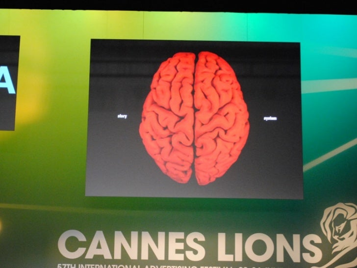 100 Beautiful Slides from Cannes Lions 2010