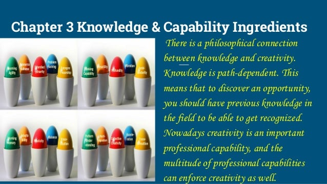 Chapter 3 Knowledge & Capability Ingredients There is a philosophical connection between knowledge and creativity. Knowled...