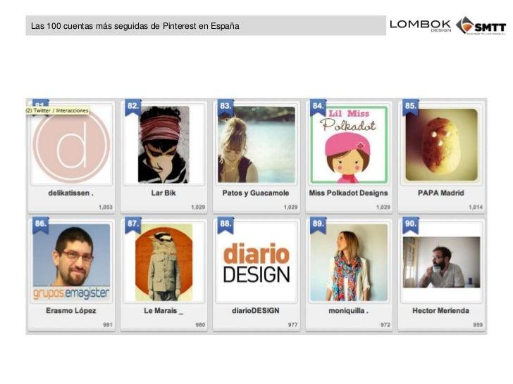 Las 100 cuentas con más seguidores en Pinterest de España