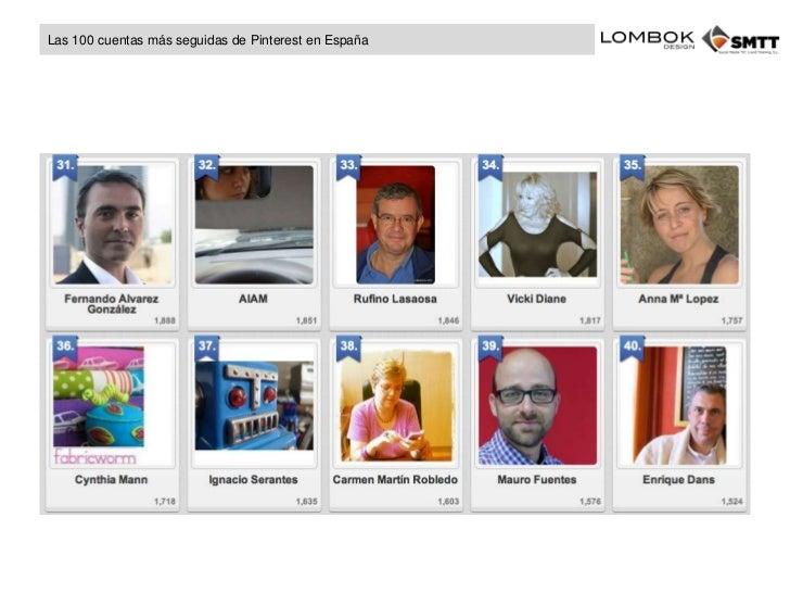 bc1c2c960 Las 100 cuentas con más seguidores en Pinterest de España
