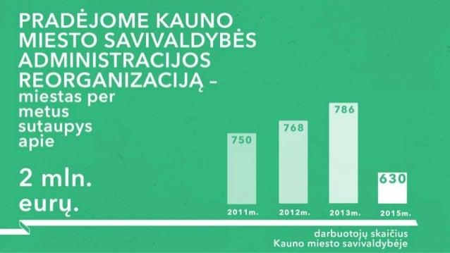 """PRADEJOME KAUNO_ MIESTO SAVIVALDYBES ADMINISTRACIJOS REORGANIZACIJĄ -  miestas per metus   '""""? *-* suįaupys   apie  2 mIn...."""