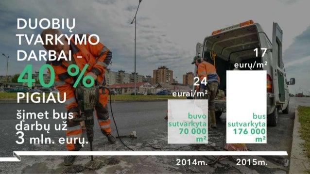 DUOBIŲ TVARKYMO DARBAI -  i ;  _24 PIGIAU PWaVFí  šįmet bus  darbų už   3 mln.  eurų.  i