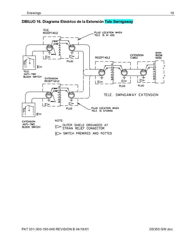 los 100 errores del sistema pat grove rh slideshare net Pat Crane Computer System Pat DS 350 GW Remanufactured