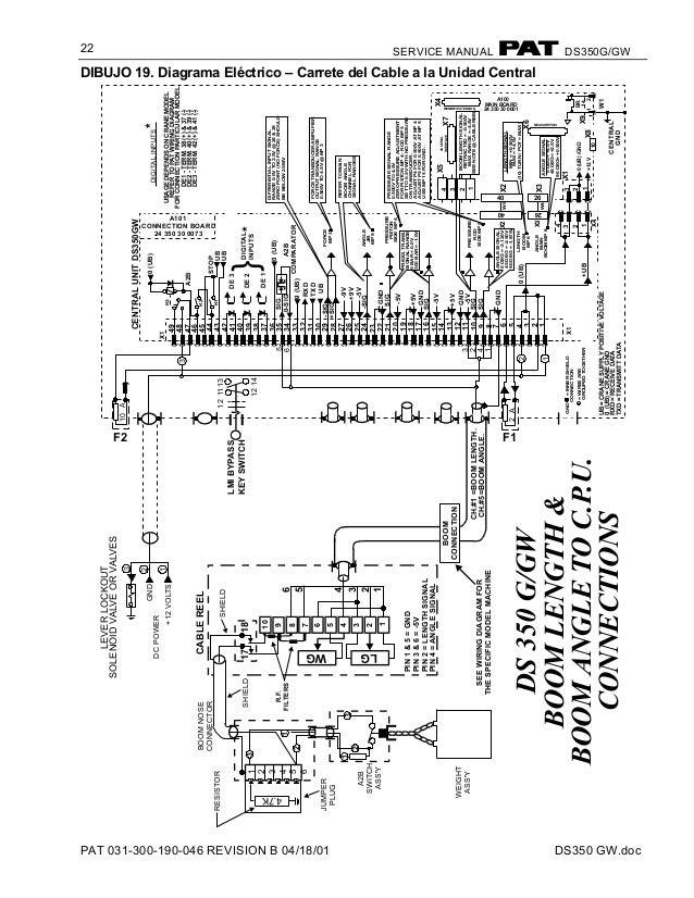 los 100 errores del sistema pat grove rh slideshare net Pat DS 350 Remanufactured Pat Crane Computer System