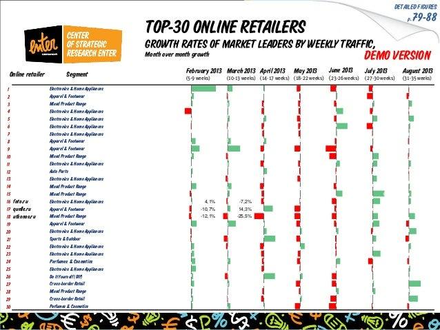 online retailer