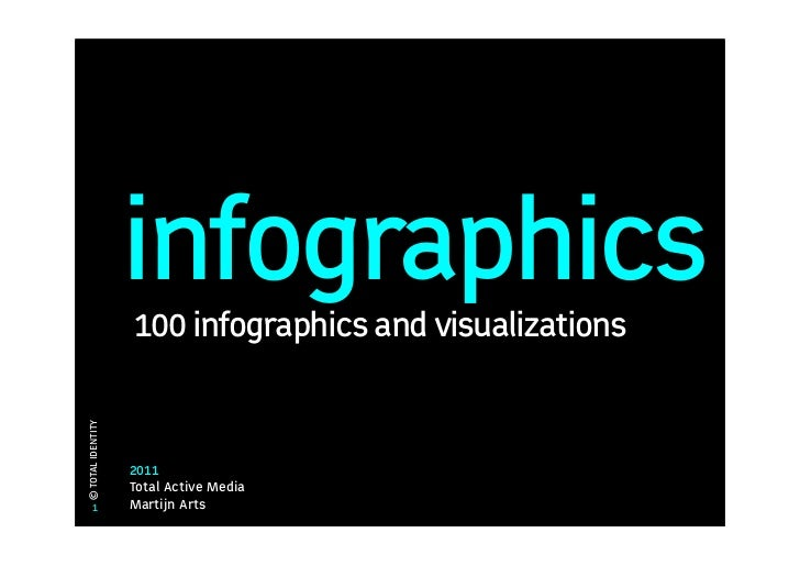 infographics                   100 infographics and visualizations© TOTAL IDENTITY                   2011                 ...