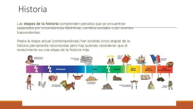 inventos y su historia
