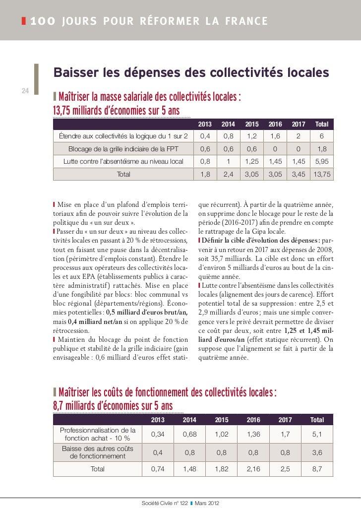 Ifrap 100 jours pour r former la france - Grille indiciaire fpt 2015 ...