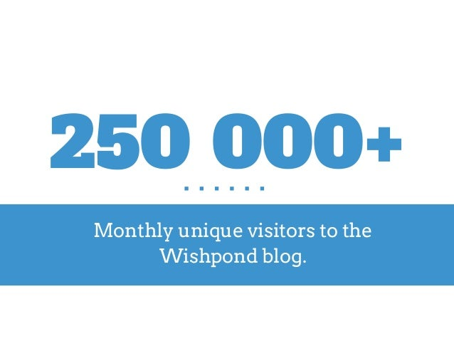250 000+ Monthly unique visitors to the Wishpond blog.