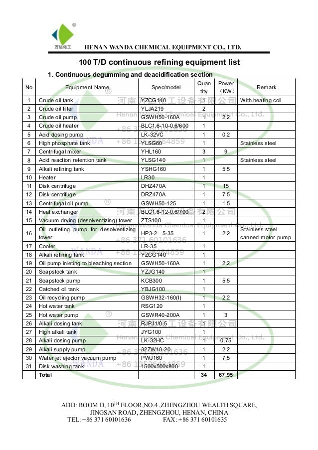 100 td continuous refining equipment list