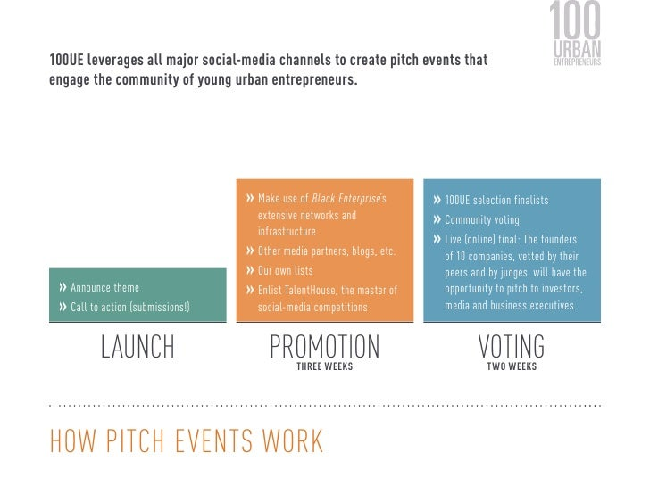 100UE leverages all major social-media channels to create pitch events thatengage the community of young urban entrepreneu...