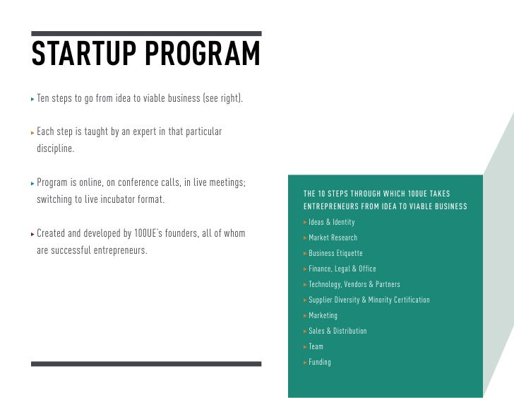 STARTUP PROGRAMTen steps to go from idea to viable business (see right).Each step is taught by an expert in that particula...
