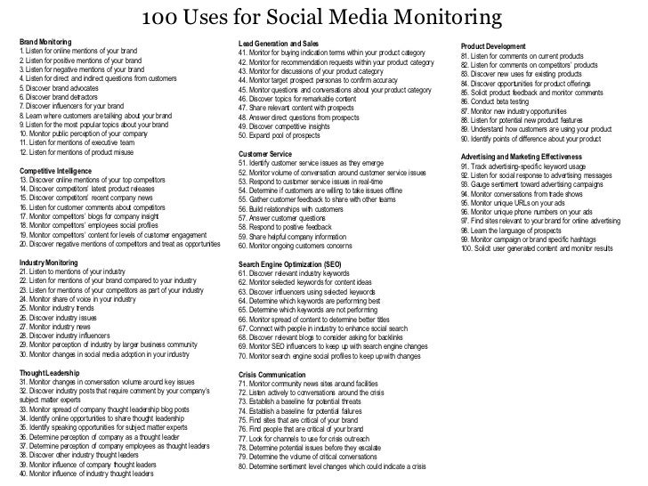 100 Uses for Social Media MonitoringBrand Monitoring                                                           Lead Genera...