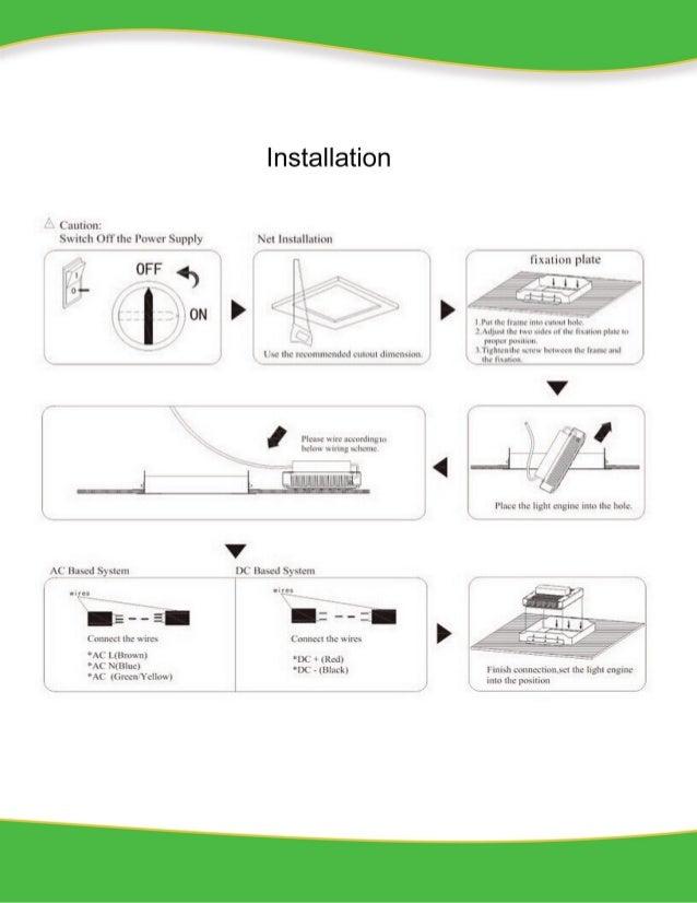 100W LED Gas Station Specification Slide 3