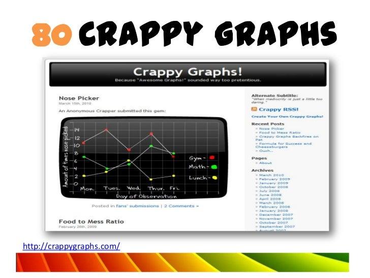 80 Crappy Graphshttp://crappygraphs.com/