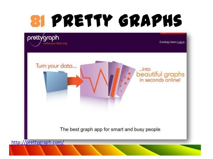 81 Pretty Graphshttp://prettygraph.com/