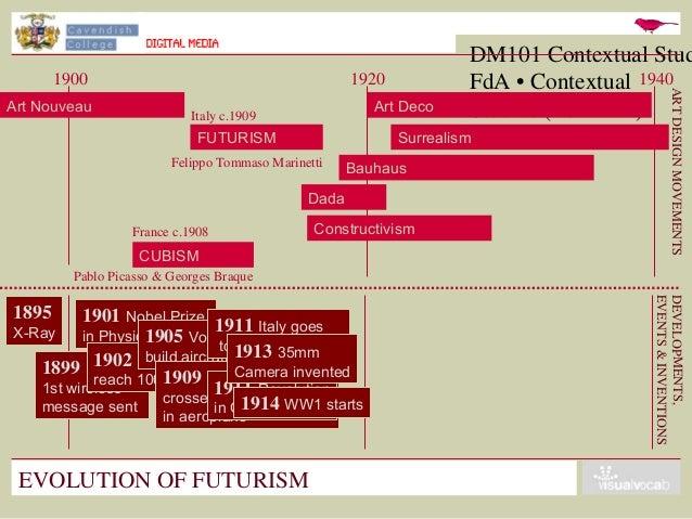 DM101 Contextual Stud FdA • Contextual Studies (Term 4.2) 1900 1920 1940 Art Nouveau FUTURISM Dada Art Deco Constructivism...
