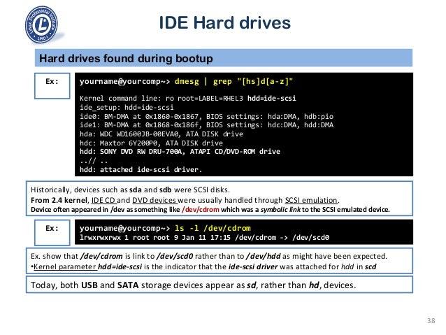 Драйвер Root Legacy_Serial 0000