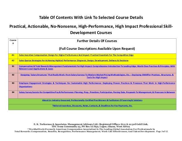 2017 Second Quarter Professional Skill-Development Courses: Compensation & Total Rewards Management; Designing Salary Structures; Employee Engagement; Executive Compensation; Performance Management; Sales Compensation; Sales Quotas; Etc. Slide 3