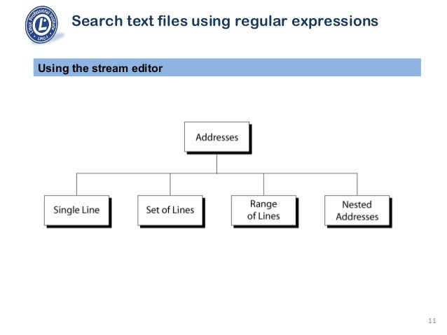 how to search through a txt file