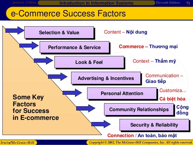 the 8 key elements of the business model for ecommerce One of the best ways to learn how to grow your ecommerce business is to model  key takeaway the 6 elements that  successful ecommerce case studies.
