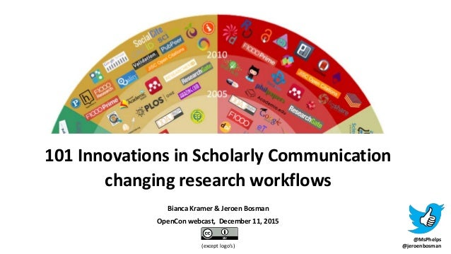 (except logo's) 101 Innovations in Scholarly Communication changing research workflows Bianca Kramer & Jeroen Bosman OpenC...