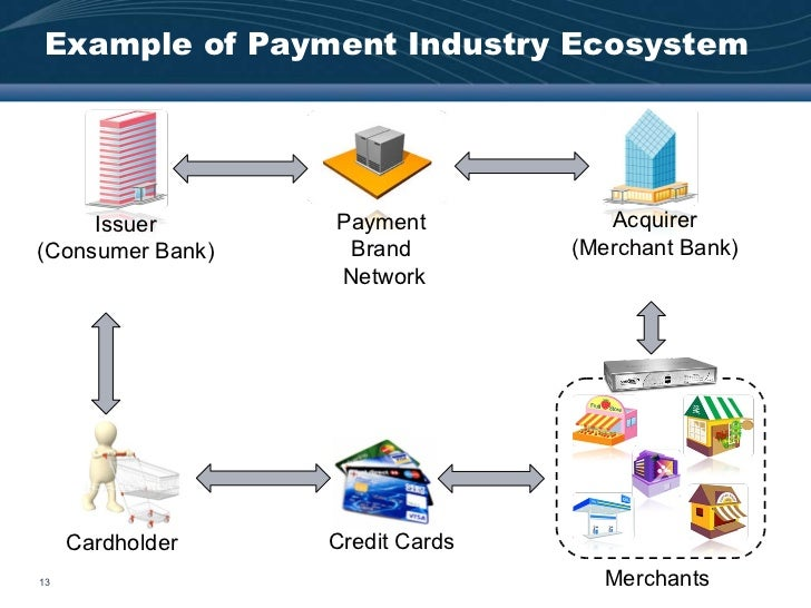 101007 How To Sell Pci Compliance External