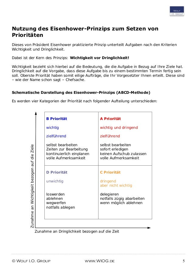 checkliste zeitmanagement priorit ten setzen mit dem eisenhower prin. Black Bedroom Furniture Sets. Home Design Ideas