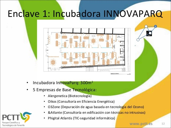Enclave 1: Incubadora INNOVAPARQ <ul><li>Incubadora InnovaParq: 300m 2 </li></ul><ul><li>5 Empresas de Base Tecnológica:  ...