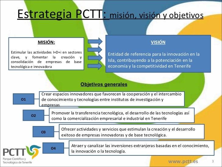 Estrategia PCTT:  misión, visión y objetivos O1 Crear espacios innovadores que favorecen la cooperación y el intercambio d...