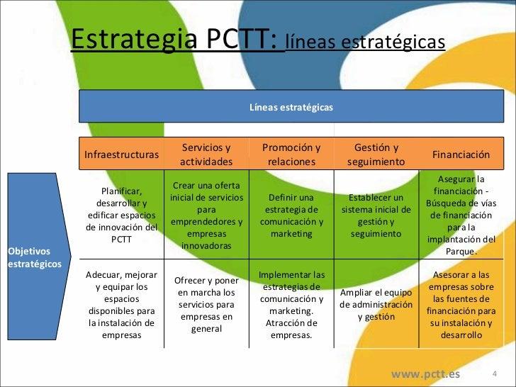 Estrategia PCTT:  líneas estratégicas www.pctt.es Objetivos estratégicos Líneas estratégicas Infraestructuras Servicios y ...