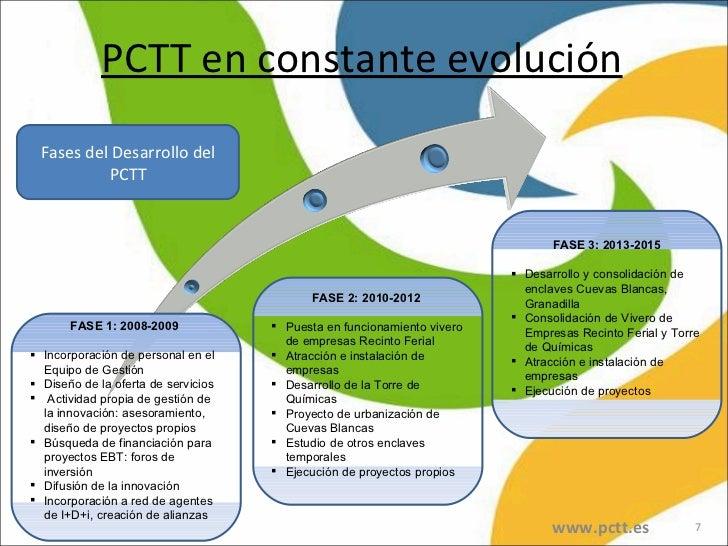 PCTT en constante evolución www.pctt.es <ul><li>FASE 1: 2008-2009  </li></ul><ul><li>Incorporación de personal en el Equip...