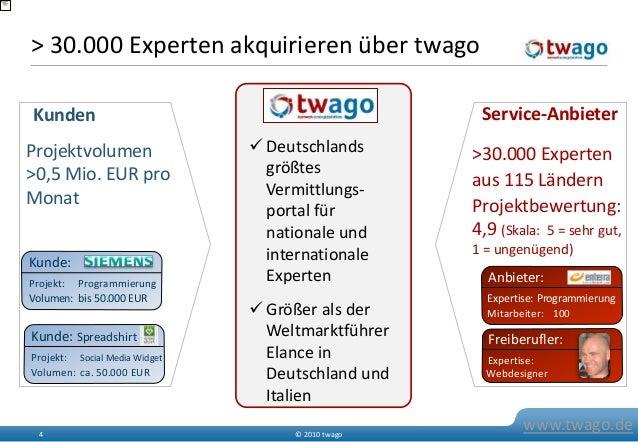 © 2010 twago4 www.twago.de > 30.000 Experten akquirieren über twago Kunden Service-Anbieter >30.000 Experten aus 115 Lände...