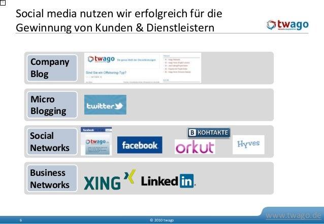 © 2010 twago6 www.twago.de Social media nutzen wir erfolgreich für die Gewinnung von Kunden & Dienstleistern Company Blog ...