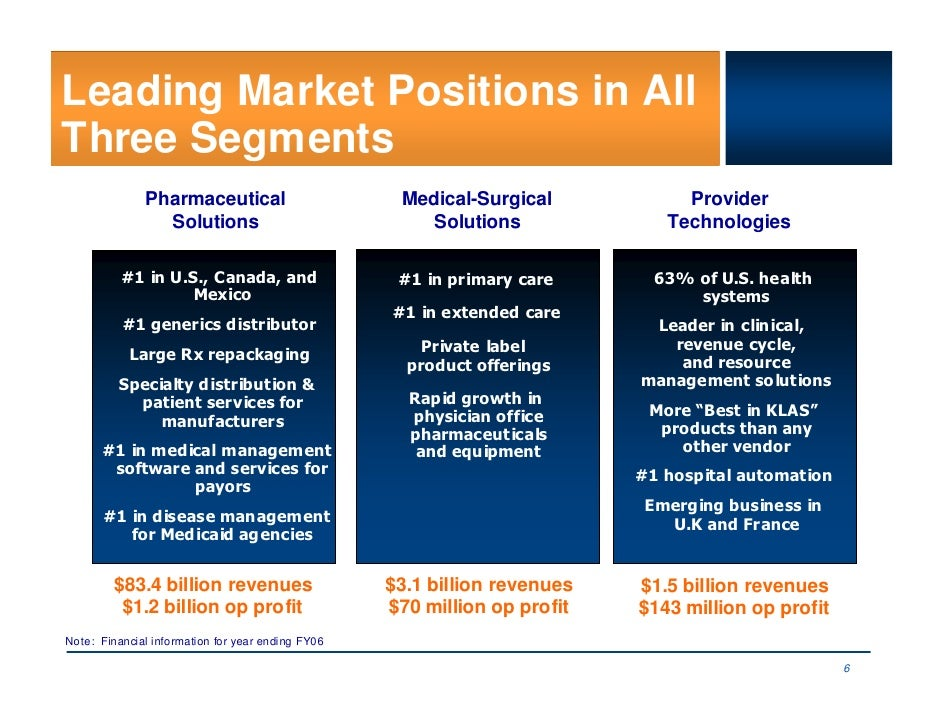 Leading Market Positions in All Three Segments               Pharmaceutical                        Medical-Surgical       ...