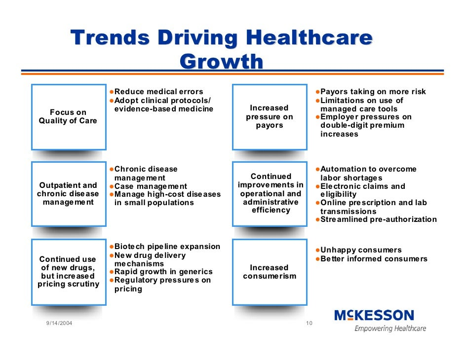 Trends Driving Healthcare                    Growth                    Reduce medical errors                              ...
