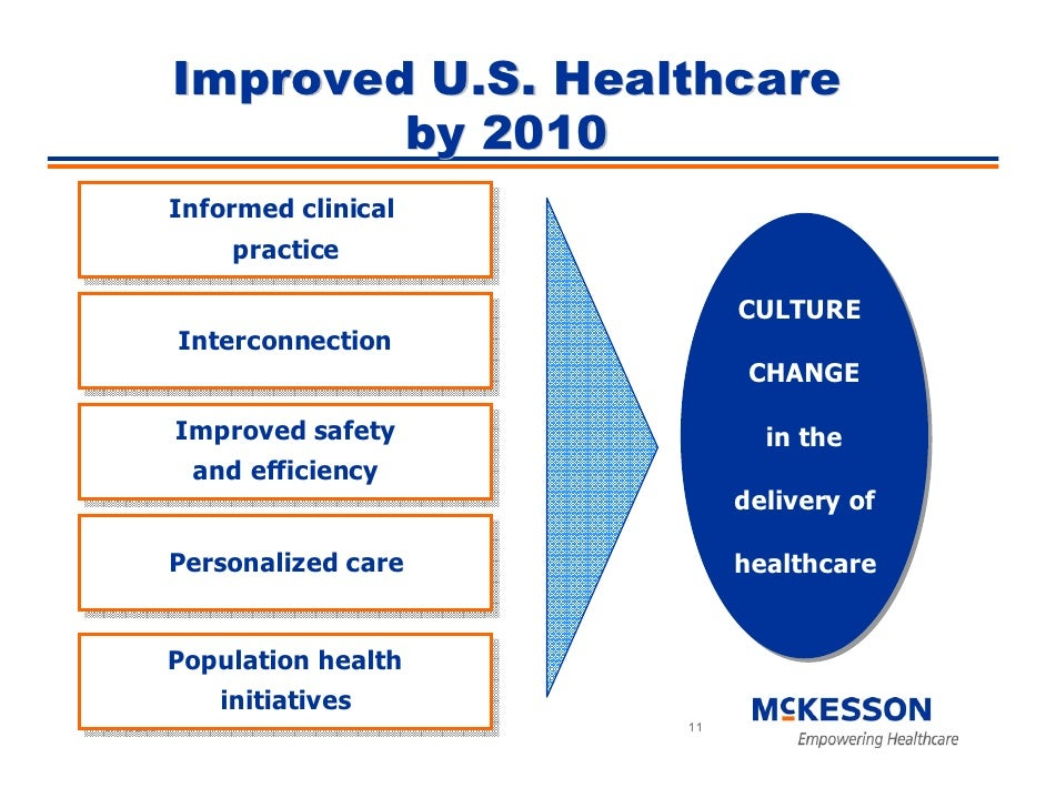 Improved U.S. Healthcare                     by 2010             Informed clinical              Informed clinical         ...