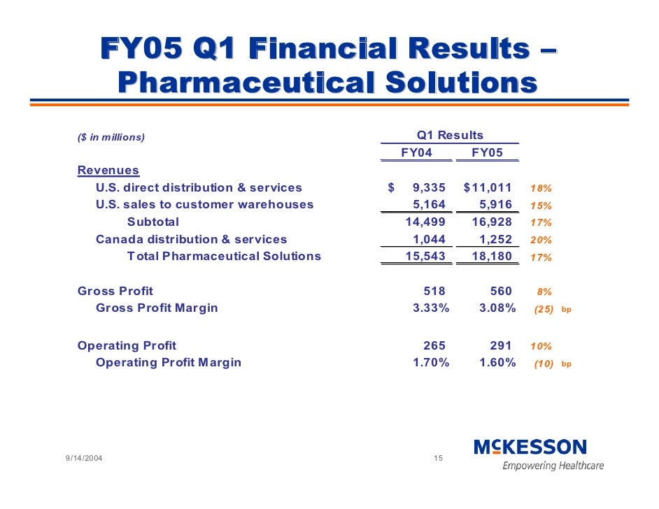 FY05 Q1 Financial Results –          Pharmaceutical Solutions                                                   Q1 Results...